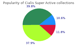 buy cialis super active 20 mg lowest price