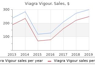buy cheap viagra vigour 800 mg online