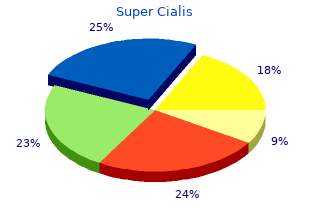 safe super cialis 80 mg