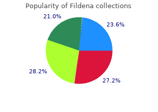 buy fildena 25 mg on line