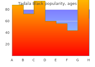 purchase tadala_black us