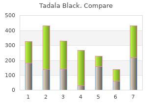 proven 80mg tadala_black