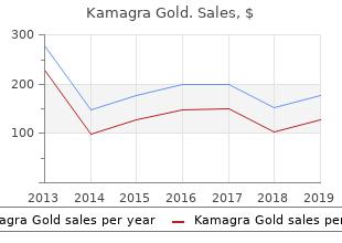 buy kamagra gold 100 mg amex