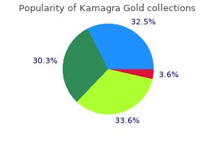 kamagra gold 100 mg for sale