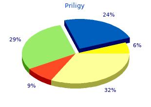 90 mg priligy overnight delivery