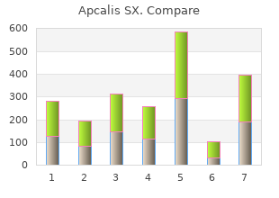 best order for apcalis sx