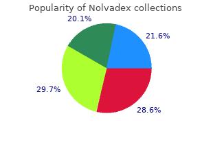 10mg nolvadex mastercard