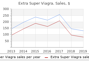 buy discount extra super viagra 200mg line