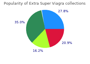 buy extra super viagra on line amex