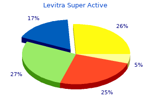 cheap levitra super active 20 mg online