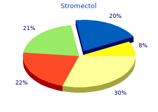 effective 3 mg stromectol