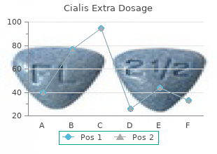 buy genuine cialis extra dosage online