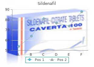 buy discount sildenafil
