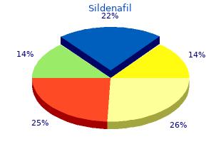 buy sildenafil line