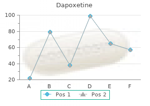 order cheapest dapoxetine and dapoxetine