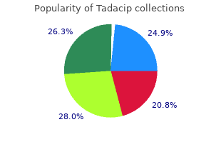 buy tadacip 20 mg without a prescription