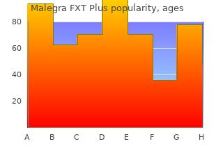 discount malegra fxt plus online american express
