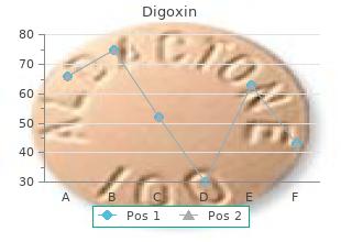 buy digoxin visa