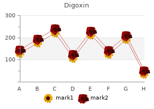 buy digoxin 0.25mg lowest price