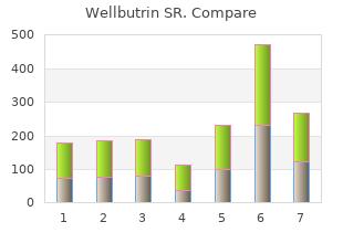buy generic wellbutrin sr 150 mg line
