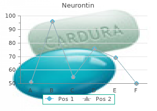 buy neurontin 100 mg lowest price