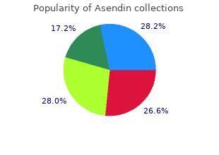 purchase 50 mg asendin amex