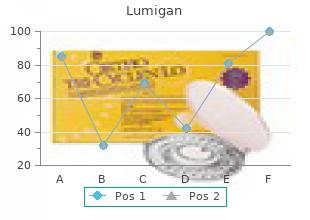 cheap lumigan online mastercard