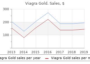 cheap viagra gold 800mg mastercard