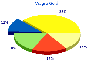 order line viagra gold