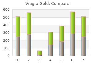 viagra gold 800 mg online