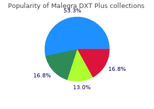 buy generic malegra dxt plus from india