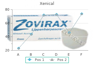 discount xenical 120 mg with visa