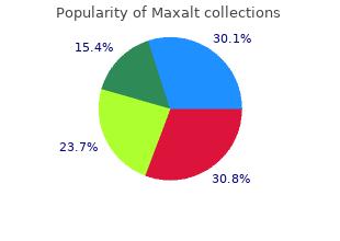 buy maxalt discount