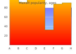generic 10mg maxalt with amex