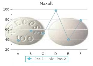 10mg maxalt overnight delivery
