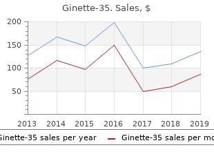 order ginette-35 2 mg on line