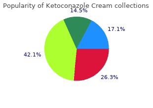 cheap 15gm ketoconazole cream