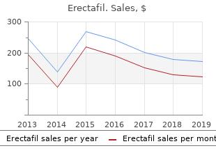 buy erectafil in india