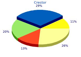 cheap 10mg crestor