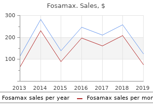 order generic fosamax line
