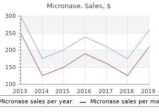generic 2.5 mg micronase with visa