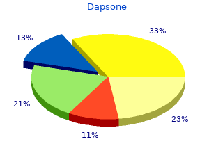 order dapsone with paypal