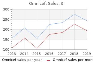 buy omnicef line