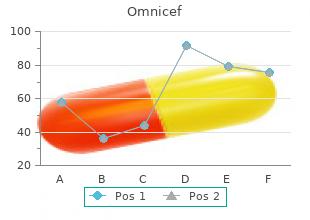 generic omnicef 300 mg on line