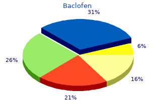 order baclofen without a prescription