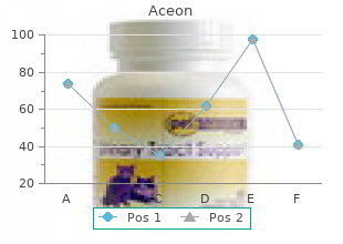 buy aceon without prescription