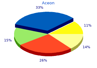 order generic aceon from india