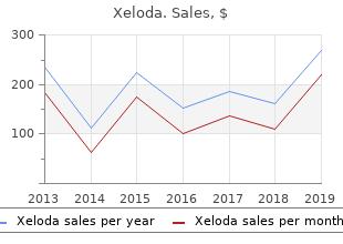 order generic xeloda from india