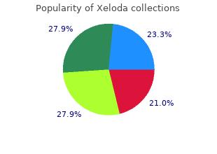 buy discount xeloda on line