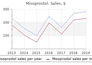 buy misoprostol overnight delivery